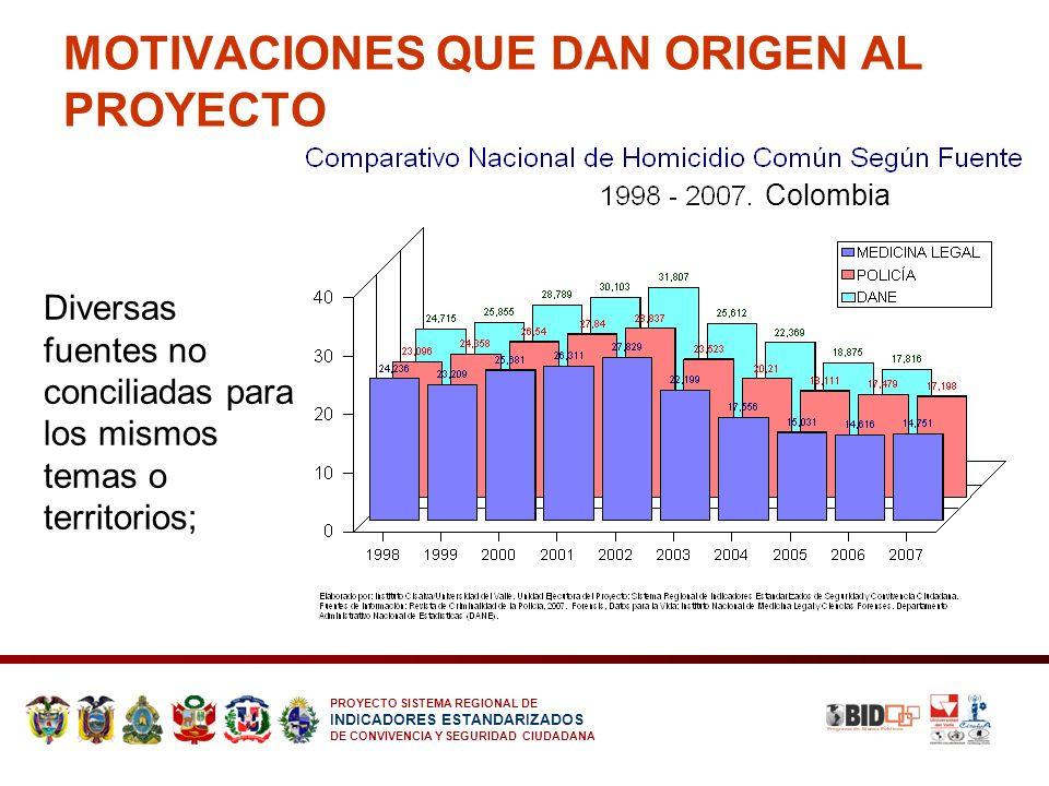 PROYECTO SISTEMA REGIONAL DE INDICADORES ESTANDARIZADOS DE CONVIVENCIA Y SEGURIDAD CIUDADANA MOTIVACIONES QUE DAN ORIGEN AL PROYECTO Diversas fuentes