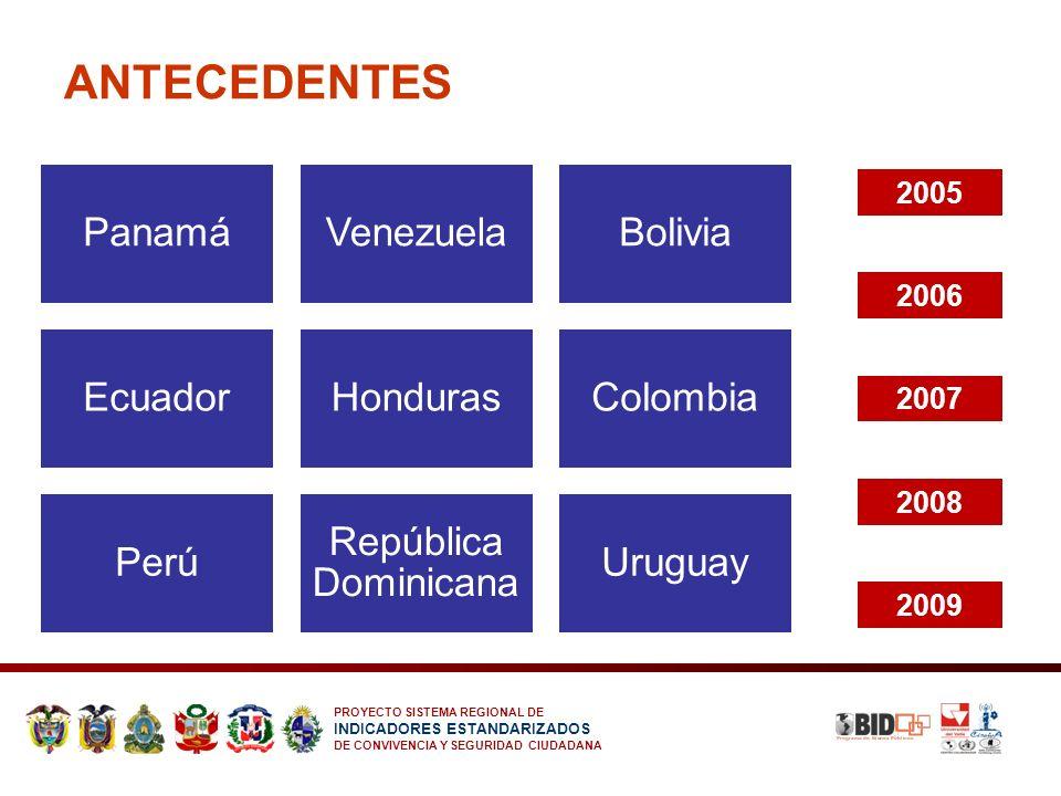 PROYECTO SISTEMA REGIONAL DE INDICADORES ESTANDARIZADOS DE CONVIVENCIA Y SEGURIDAD CIUDADANA ANTECEDENTES PanamáVenezuelaBolivia EcuadorHondurasColomb