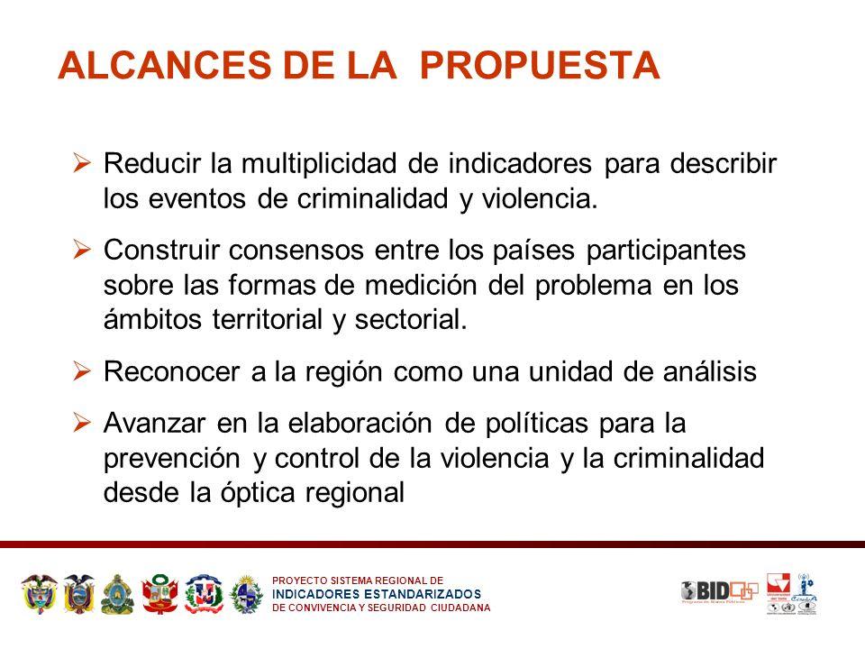 PROYECTO SISTEMA REGIONAL DE INDICADORES ESTANDARIZADOS DE CONVIVENCIA Y SEGURIDAD CIUDADANA ALCANCES DE LA PROPUESTA Reducir la multiplicidad de indi