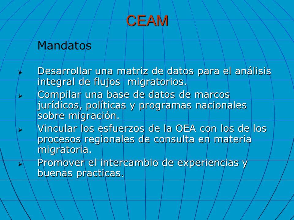 CEAM Desarrollar una matriz de datos para el análisis integral de flujos migratorios. Desarrollar una matriz de datos para el análisis integral de flu
