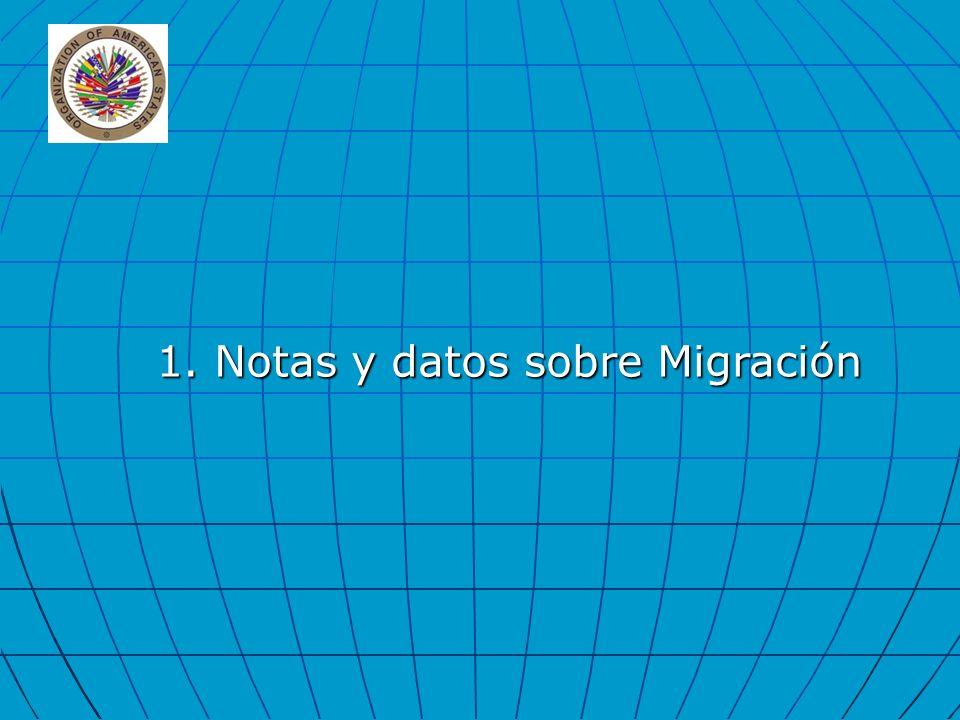 1. Notas y datos sobre Migración