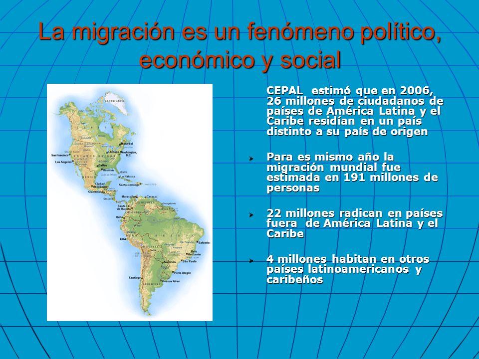 La migración es un fenómeno político, económico y social CEPAL estimó que en 2006, 26 millones de ciudadanos de países de América Latina y el Caribe r