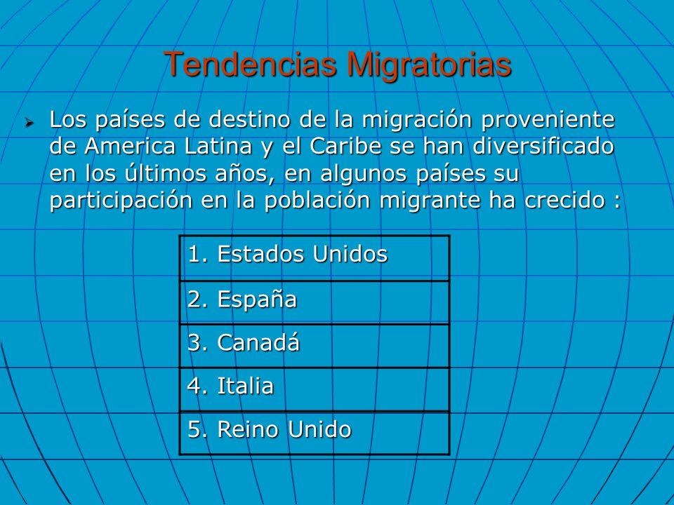 Tendencias Migratorias Los países de destino de la migración proveniente de America Latina y el Caribe se han diversificado en los últimos años, en al