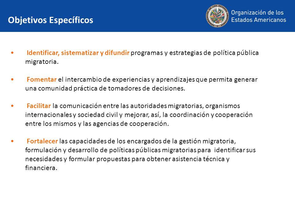 Objetivos Específicos Identificar, sistematizar y difundir programas y estrategias de política pública migratoria. Fomentar el intercambio de experien