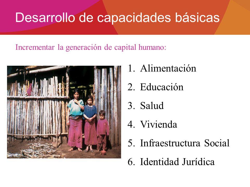 Desarrollo de capacidades básicas 1.Alimentación 2.Educación 3.Salud 4.Vivienda 5.Infraestructura Social 6.Identidad Jurídica Incrementar la generació