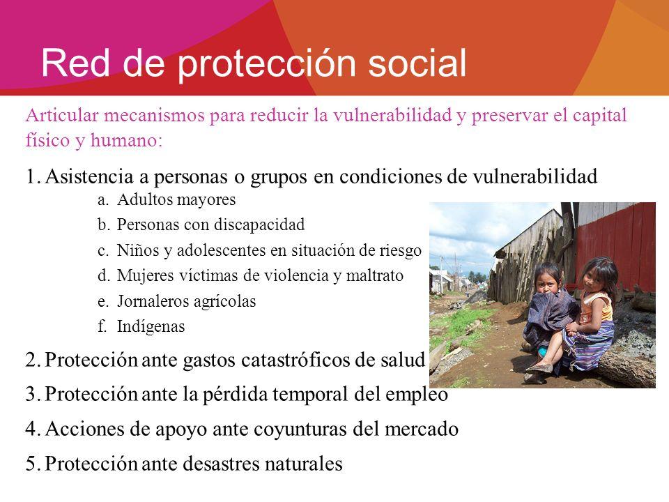 Red de protección social 1.Asistencia a personas o grupos en condiciones de vulnerabilidad a.Adultos mayores b.Personas con discapacidad c.Niños y ado