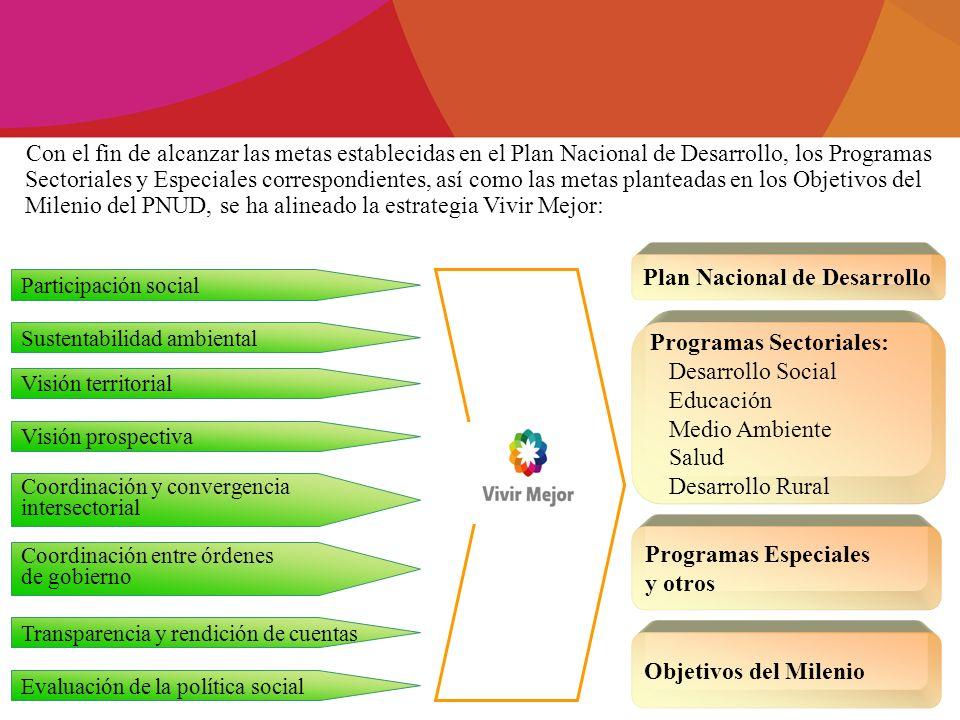 Con el fin de alcanzar las metas establecidas en el Plan Nacional de Desarrollo, los Programas Sectoriales y Especiales correspondientes, así como las