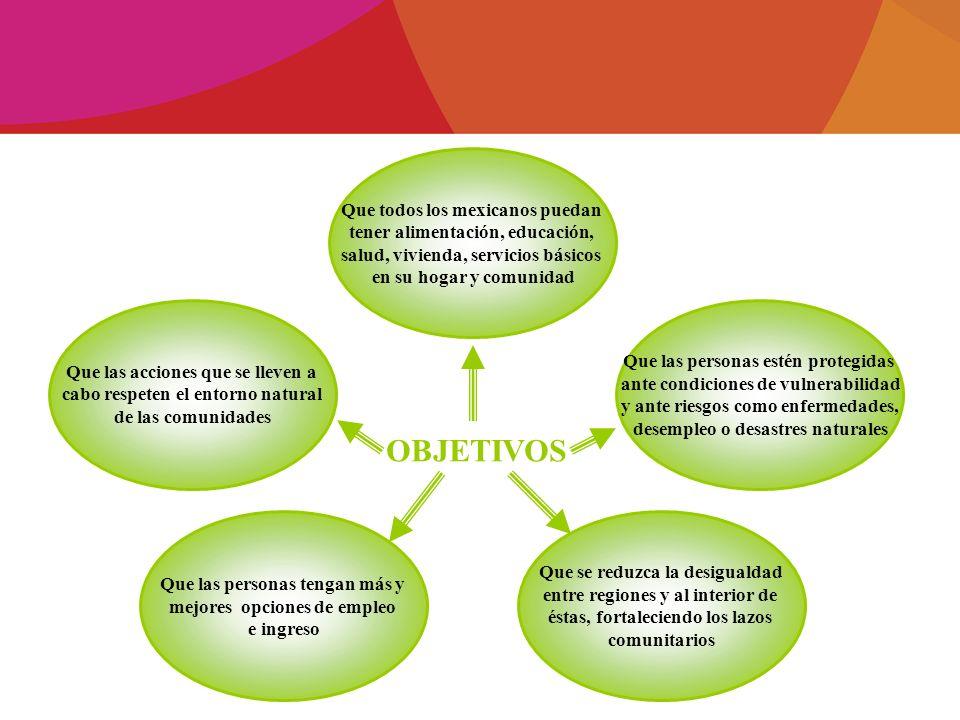 Secretarias que participan Con acciones de:
