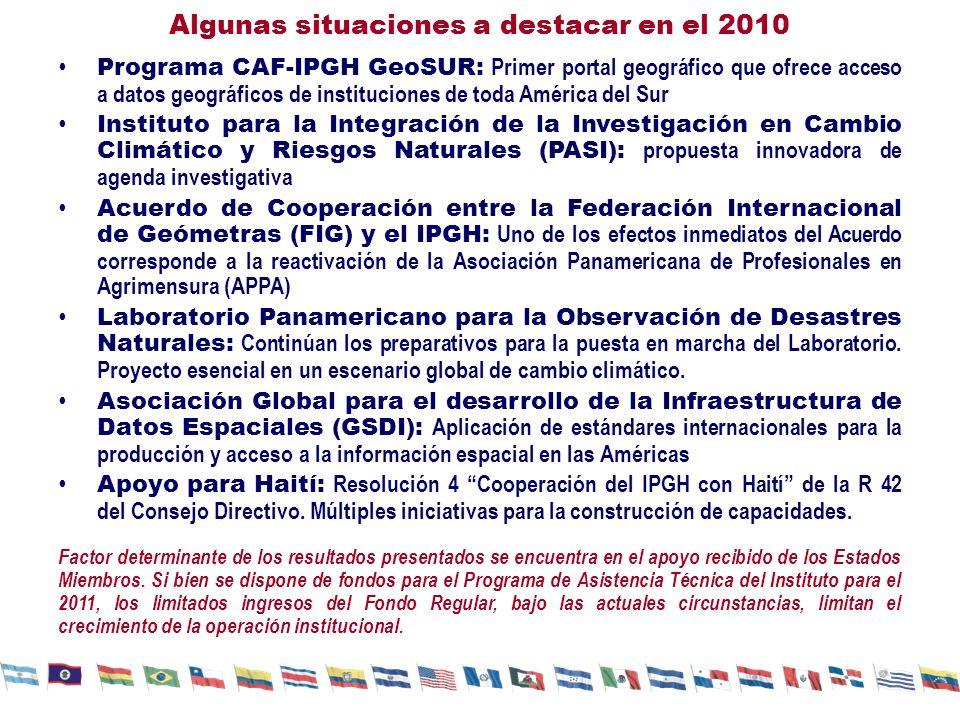 Algunas situaciones a destacar en el 2010 Factor determinante de los resultados presentados se encuentra en el apoyo recibido de los Estados Miembros.