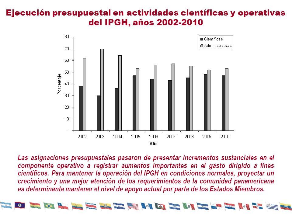 Ejecución presupuestal en Asistencia Técnica y Publicaciones, años 2004 a 2010 Como parte del presupuesto del Fondo Regular para el año 2010 se aprobó un Programa de Asistencia Técnica compuesto por 30 proyectos.