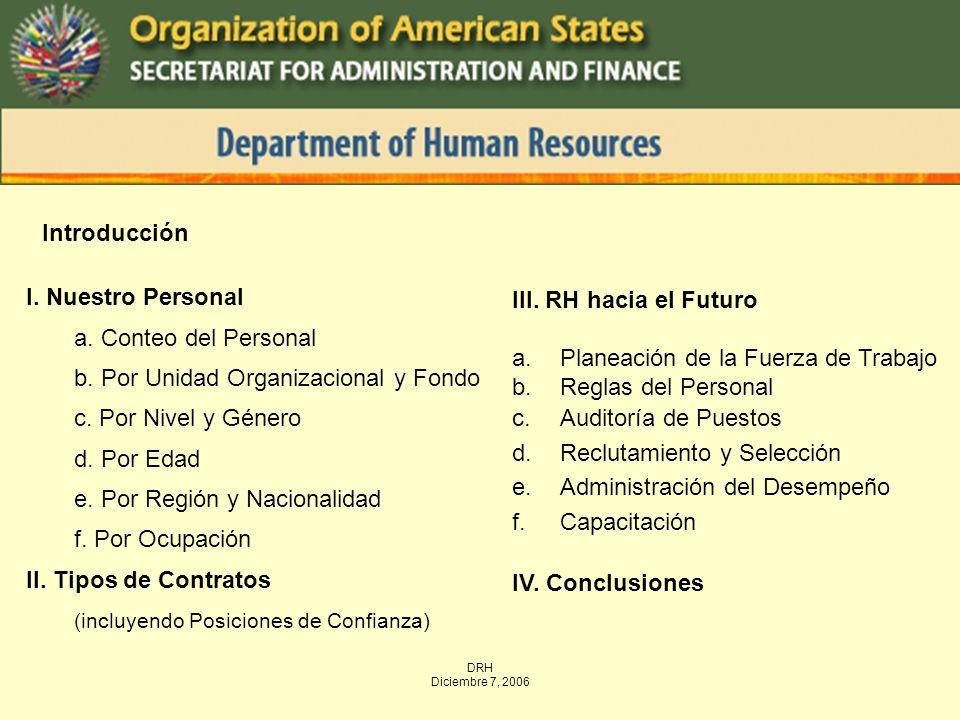 DRH Diciembre 7, 2006 Introducción Objetivos clave del DRH para ayudar a asegurar el futuro de la Organización: 1.