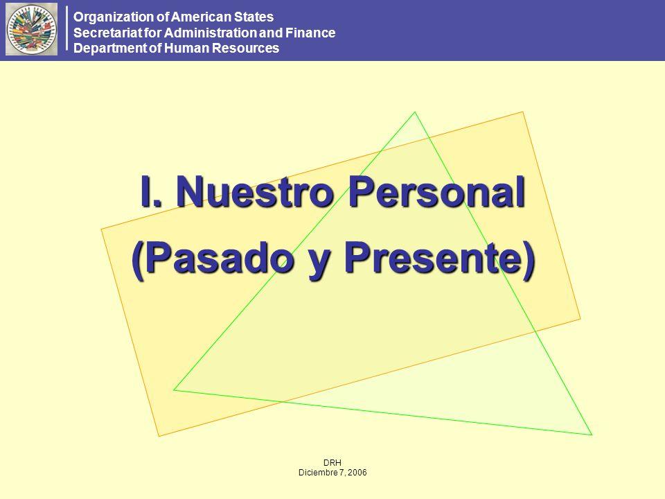 DRH Diciembre 7, 2006 a.Conteo del Personal 1995-2006 I.