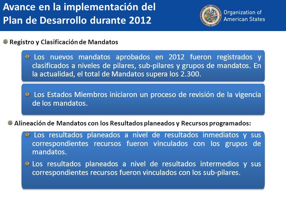 Registro y Clasificación de Mandatos Avance en la implementación del Plan de Desarrollo durante 2012 Los nuevos mandatos aprobados en 2012 fueron registrados y clasificados a niveles de pilares, sub-pilares y grupos de mandatos.