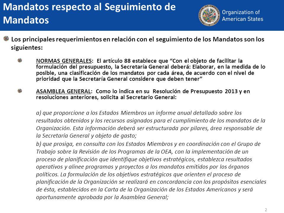 Mandatos respecto al Seguimiento de Mandatos Continuación c) que prosiga, en consulta con los Estados Miembros y en colaboración con el Grupo de Trabajo sobre la Revisión de los Programas de la OEA, con la evaluación de los programas y proyectos de la Organización que respondan a los mandatos emitidos por los órganos políticos y, posteriormente, defina y establezca los resultados operativos de acuerdo con los objetivos estratégicos y el proceso de alineamiento aludido en el párrafo anterior, los que serán aprobados por la Asamblea General, tomando en cuenta las ventajas comparativas de la Organización, y asigne en consecuencia los recursos presupuestarios; y d) que se asegure que el proceso de formulación del presupuesto sea guiado por objetivos estratégicos, resultados programados e indicadores relacionados.
