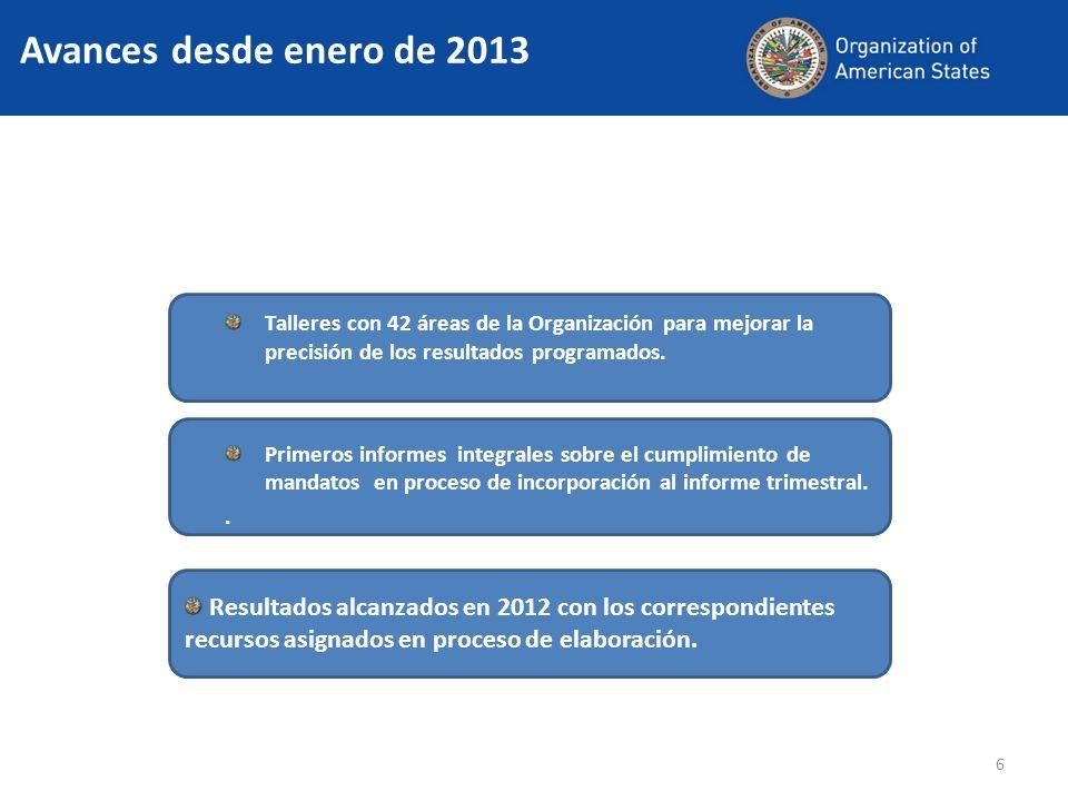 Avances desde enero de 2013 6 Talleres con 42 áreas de la Organización para mejorar la precisión de los resultados programados.