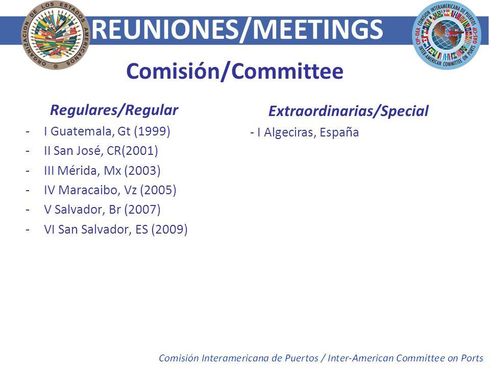 Regulares/Regular -I Guatemala, Gt (1999) -II San José, CR(2001) -III Mérida, Mx (2003) -IV Maracaibo, Vz (2005) -V Salvador, Br (2007) -VI San Salvad