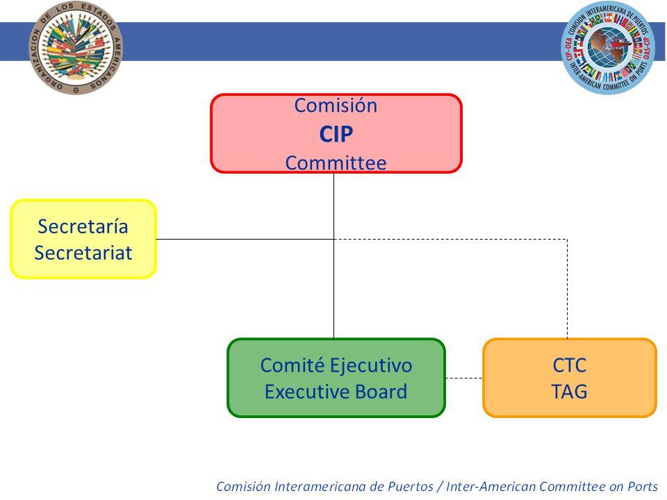 CTC TAG Comisión CIP Committee Secretaría Secretariat Comité Ejecutivo Executive Board