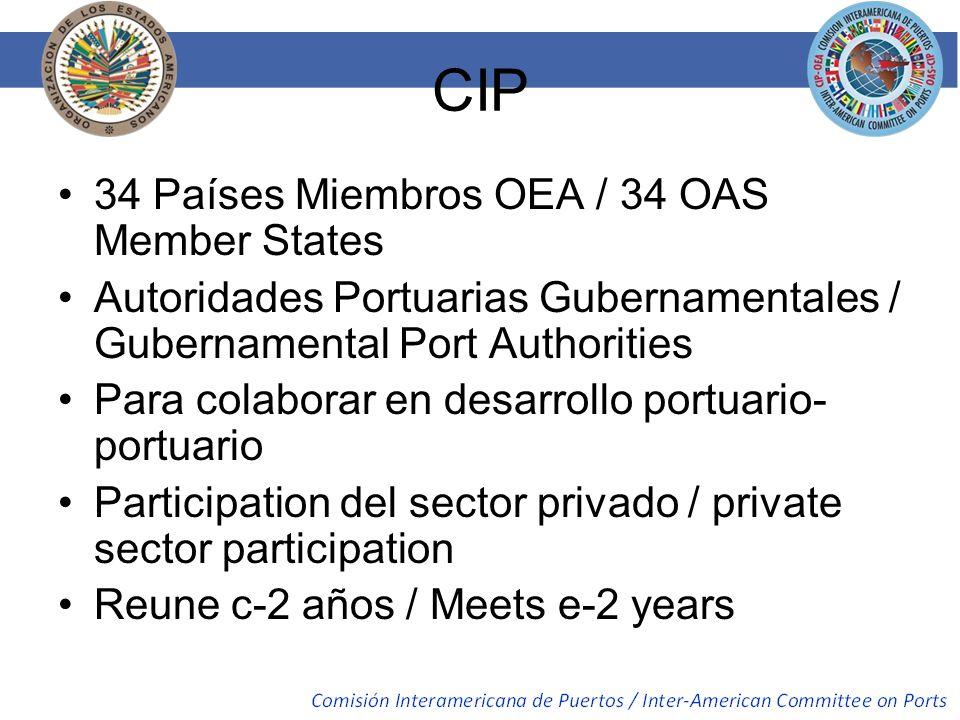 CIP 34 Países Miembros OEA / 34 OAS Member States Autoridades Portuarias Gubernamentales / Gubernamental Port Authorities Para colaborar en desarrollo