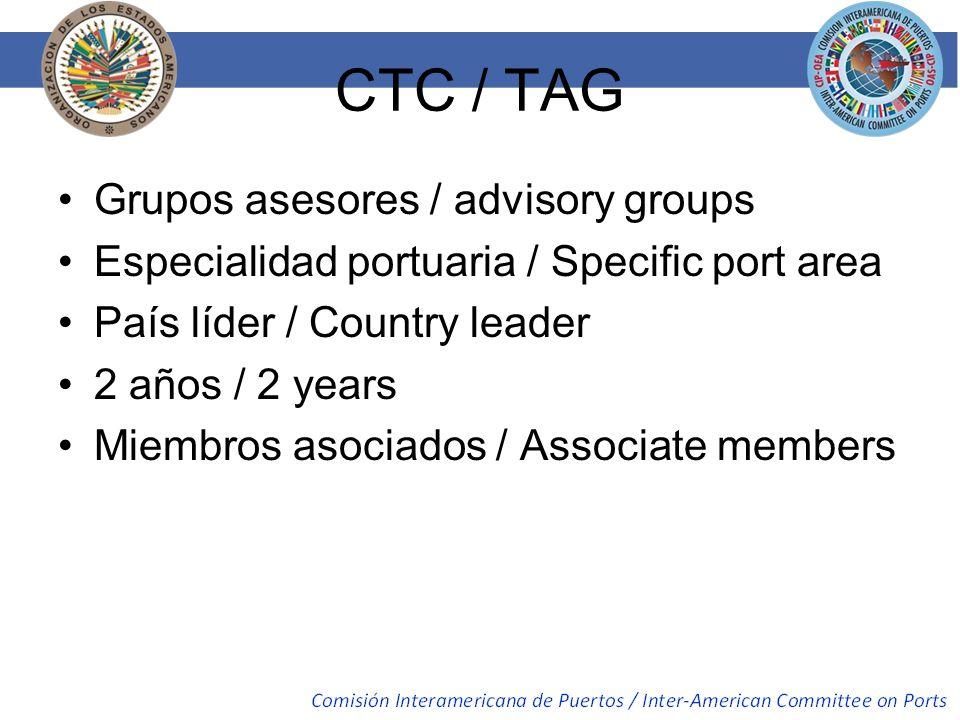CTC / TAG Grupos asesores / advisory groups Especialidad portuaria / Specific port area País líder / Country leader 2 años / 2 years Miembros asociado