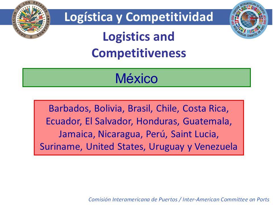 Logística y Competitividad Logistics and Competitiveness México Barbados, Bolivia, Brasil, Chile, Costa Rica, Ecuador, El Salvador, Honduras, Guatemal