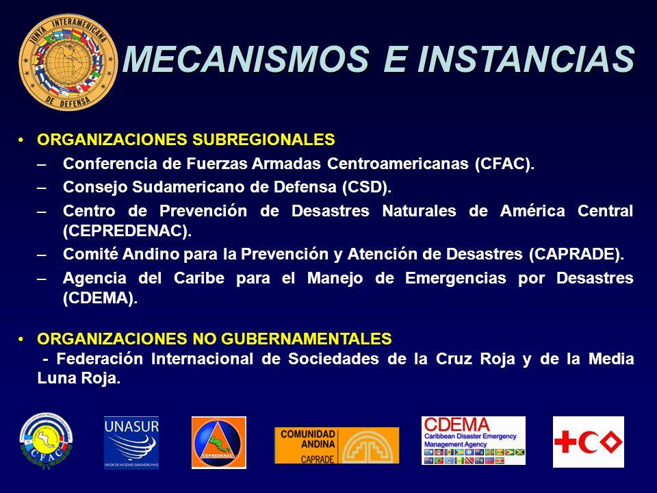 ORGANIZACIONES SUBREGIONALES –Conferencia de Fuerzas Armadas Centroamericanas (CFAC).