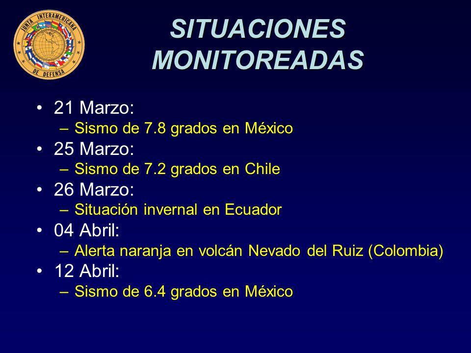 SITUACIONES MONITOREADAS 21 Marzo: –Sismo de 7.8 grados en México 25 Marzo: –Sismo de 7.2 grados en Chile 26 Marzo: –Situación invernal en Ecuador 04 Abril: –Alerta naranja en volcán Nevado del Ruiz (Colombia) 12 Abril: –Sismo de 6.4 grados en México