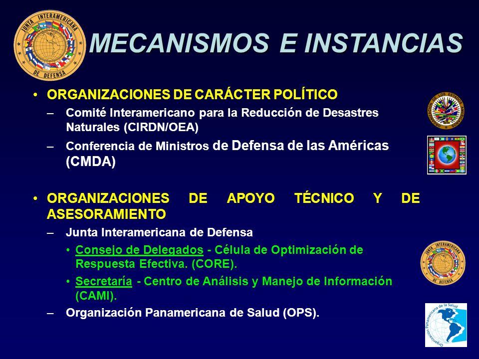 MECANISMOS E INSTANCIAS ORGANIZACIONES DE CARÁCTER POLÍTICO –Comité Interamericano para la Reducción de Desastres Naturales (CIRDN/OEA) –Conferencia de Ministros de Defensa de las Américas (CMDA) ORGANIZACIONES DE APOYO TÉCNICO Y DE ASESORAMIENTO –Junta Interamericana de Defensa Consejo de Delegados - Célula de Optimización de Respuesta Efectiva.