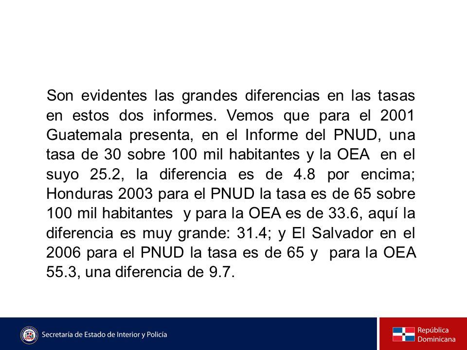 Son evidentes las grandes diferencias en las tasas en estos dos informes. Vemos que para el 2001 Guatemala presenta, en el Informe del PNUD, una tasa