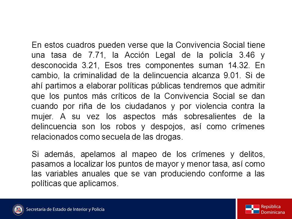 En estos cuadros pueden verse que la Convivencia Social tiene una tasa de 7.71, la Acción Legal de la policía 3.46 y desconocida 3.21, Esos tres compo