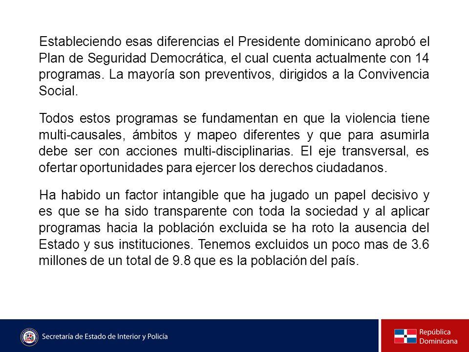 Estableciendo esas diferencias el Presidente dominicano aprobó el Plan de Seguridad Democrática, el cual cuenta actualmente con 14 programas. La mayor