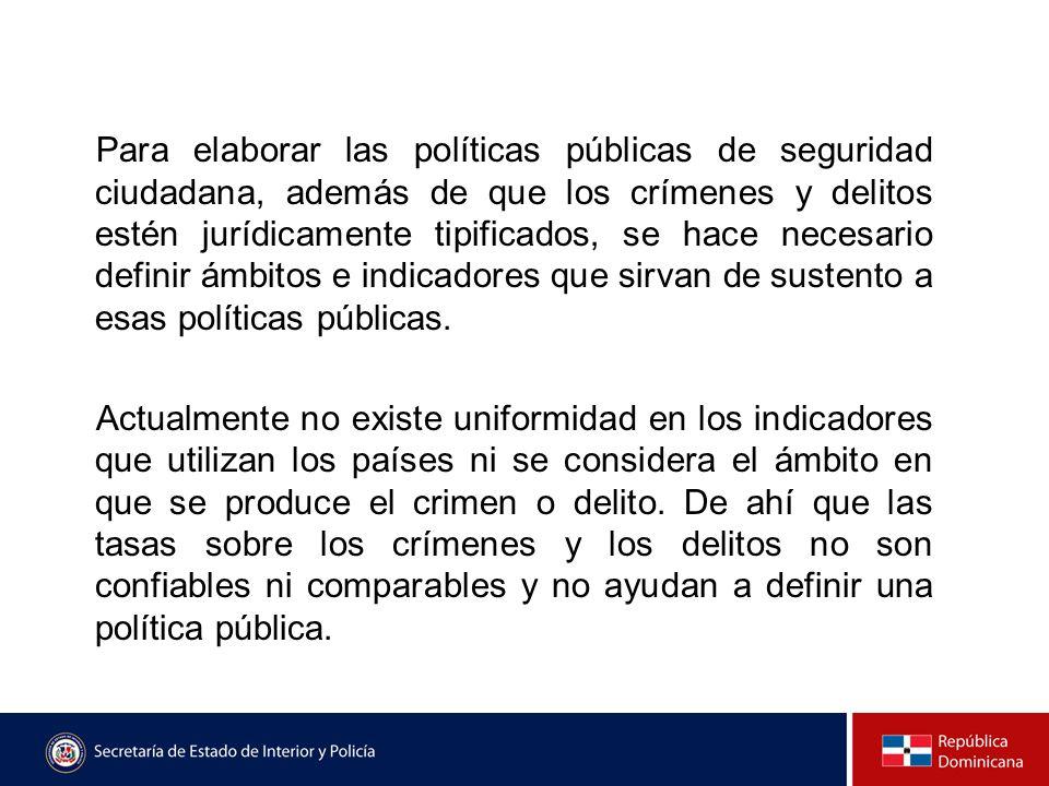 HOMICIDIOS DEBIDO A LA CONVIVENCIA SOCIAL Fuente: Procuraduría General de la República Dominicana, Enero-Septiembre del 2009.