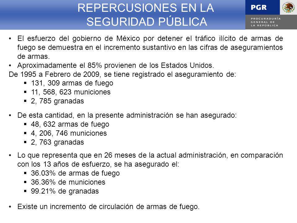 REPERCUSIONES EN LA SEGURIDAD PÚBLICA El esfuerzo del gobierno de México por detener el tráfico ilícito de armas de fuego se demuestra en el incremento sustantivo en las cifras de aseguramientos de armas.