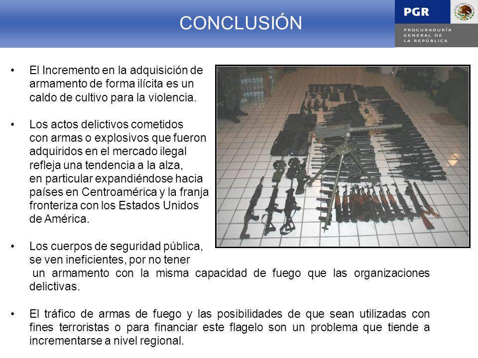 CONCLUSION El Incremento en la adquisición de armamento de forma ilícita es un caldo de cultivo para la violencia.