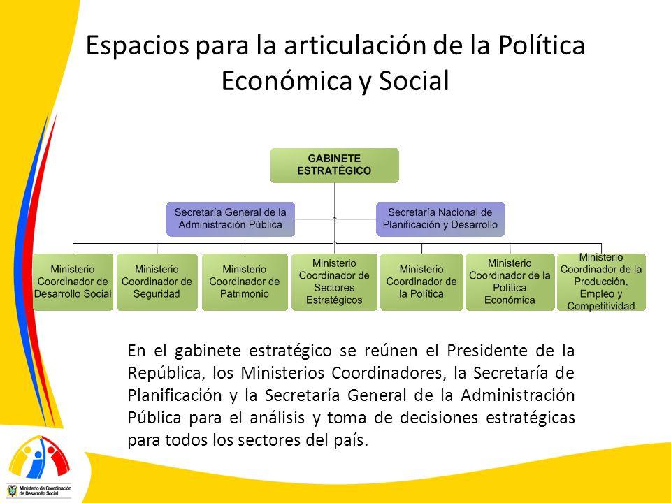 Espacios para la articulación de la Política Económica y Social En el gabinete estratégico se reúnen el Presidente de la República, los Ministerios Co