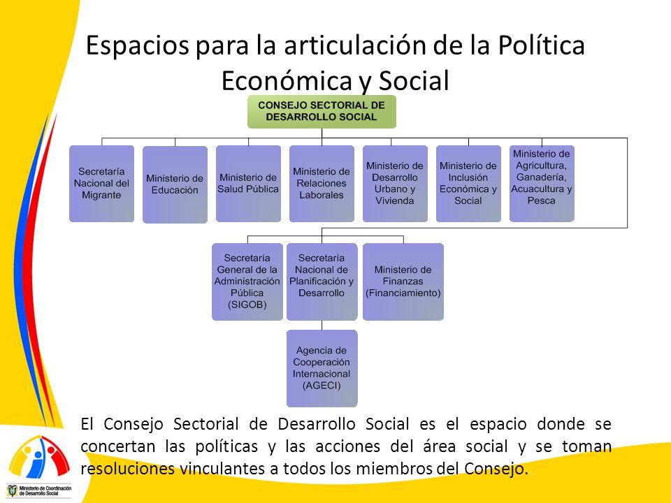 Espacios para la articulación de la Política Económica y Social El Consejo Sectorial de Desarrollo Social es el espacio donde se concertan las polític