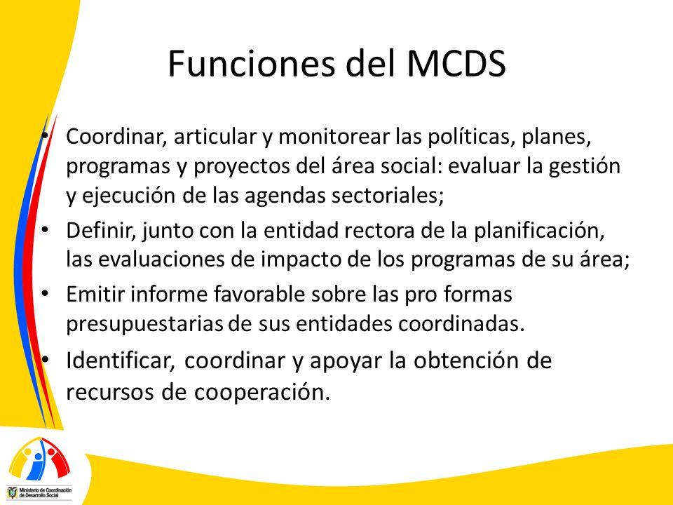 Funciones del MCDS Coordinar, articular y monitorear las políticas, planes, programas y proyectos del área social: evaluar la gestión y ejecución de l
