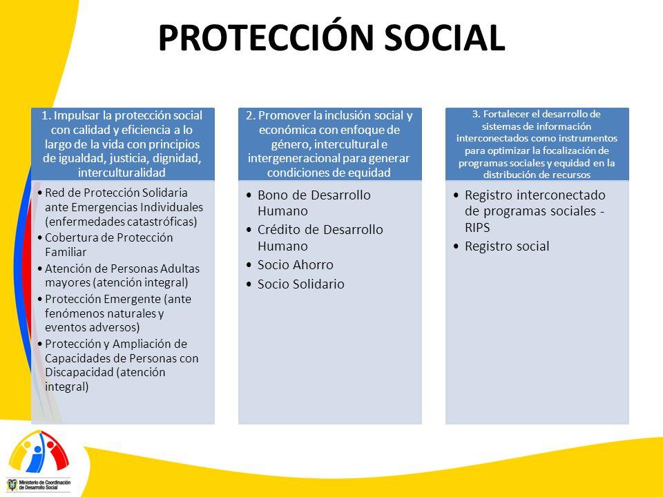 PROTECCIÓN SOCIAL 1. Impulsar la protección social con calidad y eficiencia a lo largo de la vida con principios de igualdad, justicia, dignidad, inte