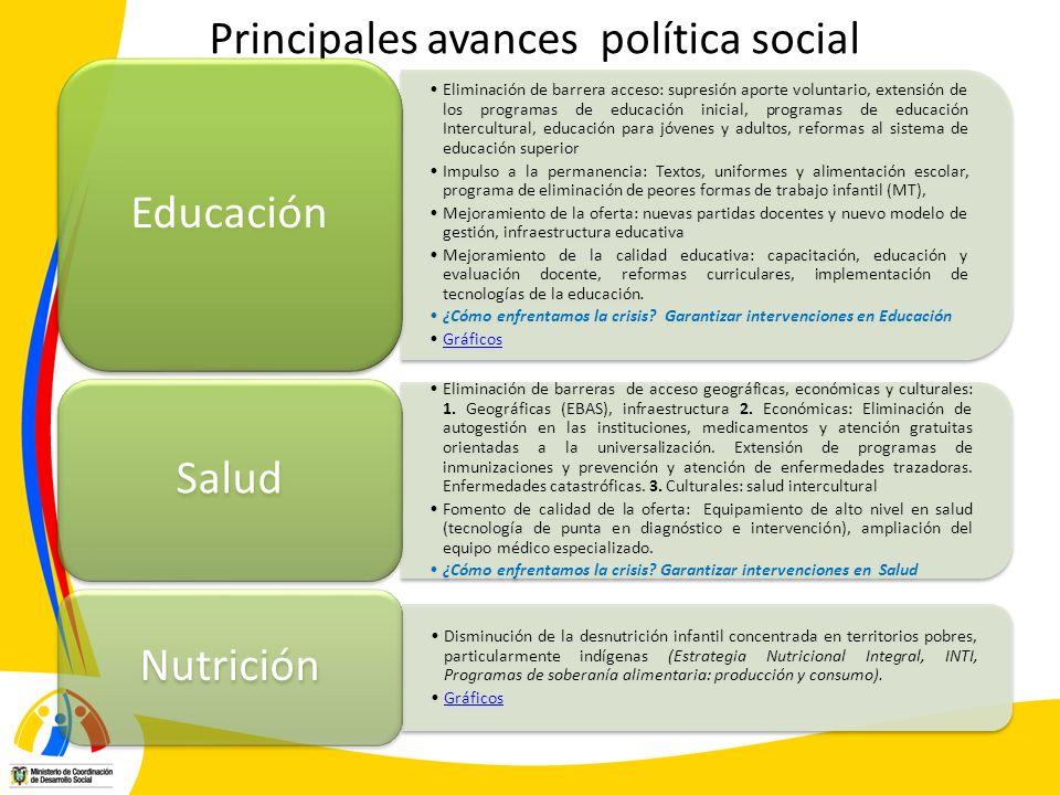 Principales avances política social Eliminación de barrera acceso: supresión aporte voluntario, extensión de los programas de educación inicial, progr