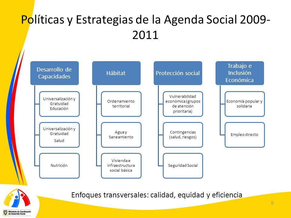 9 Políticas y Estrategias de la Agenda Social 2009- 2011 Desarrollo de Capacidades Universalización y Gratuidad Educación Universalización y Gratuidad