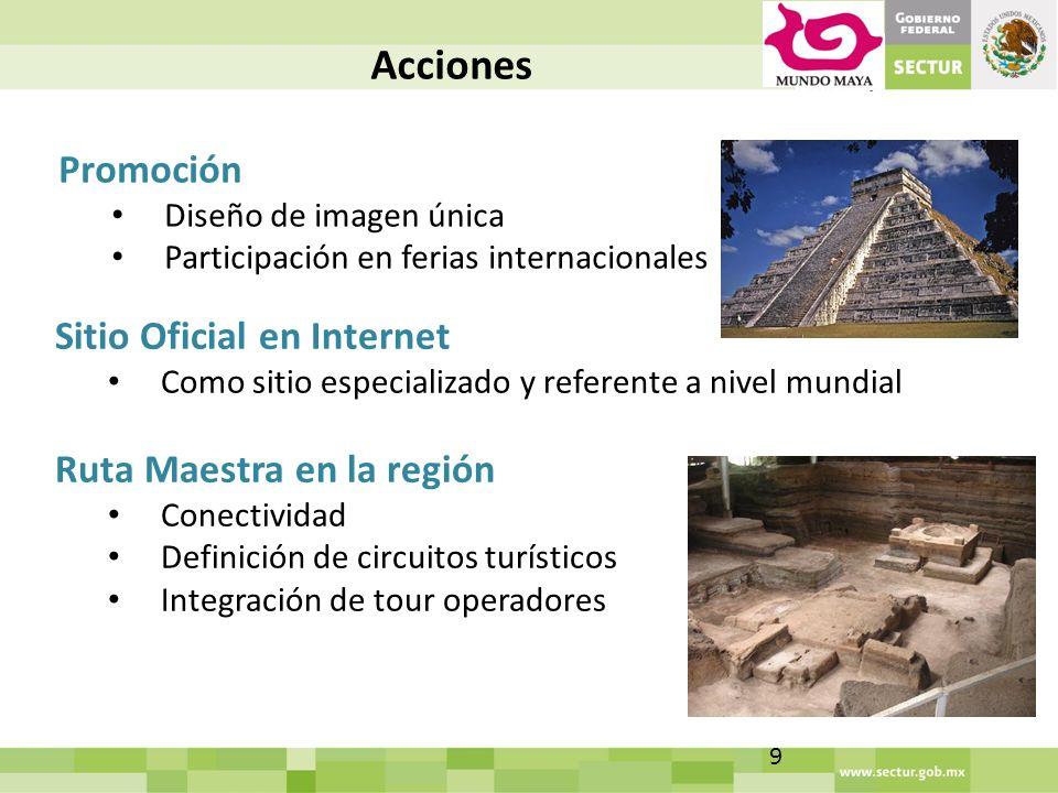 Sitio Oficial Web Contenido 6 idiomas Fichas temáticas Infraestructura de servicios Ruta Maestra Micro sitios de cada País 10
