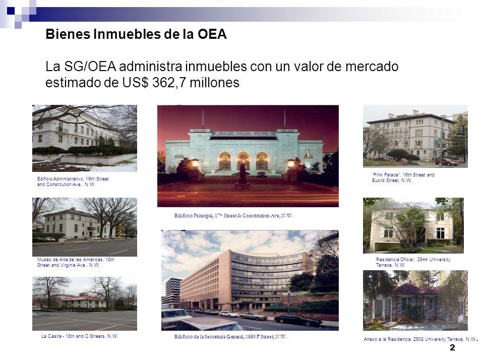 2 Bienes Inmuebles de la OEA La SG/OEA administra inmuebles con un valor de mercado estimado de US$ 362,7 millones Edificio Principal, 17 th Street & Constitution Ave, N.W.