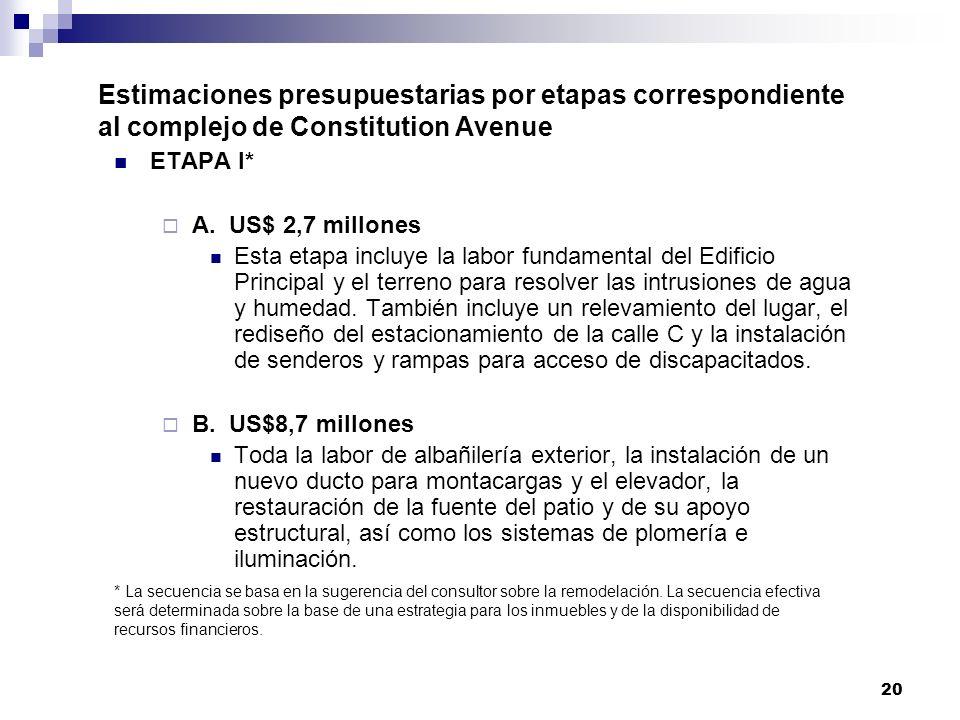 20 Estimaciones presupuestarias por etapas correspondiente al complejo de Constitution Avenue ETAPA I* A.