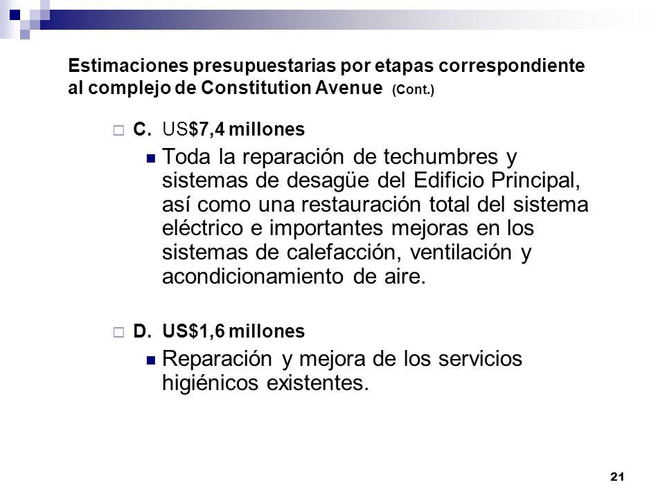 21 Estimaciones presupuestarias por etapas correspondiente al complejo de Constitution Avenue (Cont.) C.