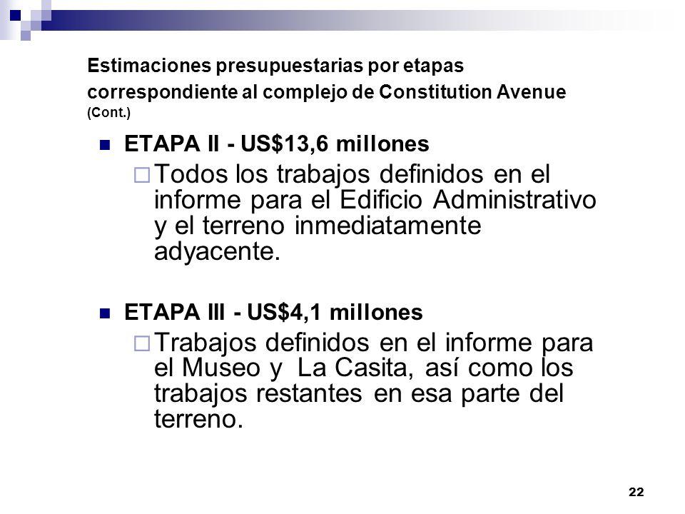 22 Estimaciones presupuestarias por etapas correspondiente al complejo de Constitution Avenue (Cont.) ETAPA II - US$13,6 millones Todos los trabajos definidos en el informe para el Edificio Administrativo y el terreno inmediatamente adyacente.