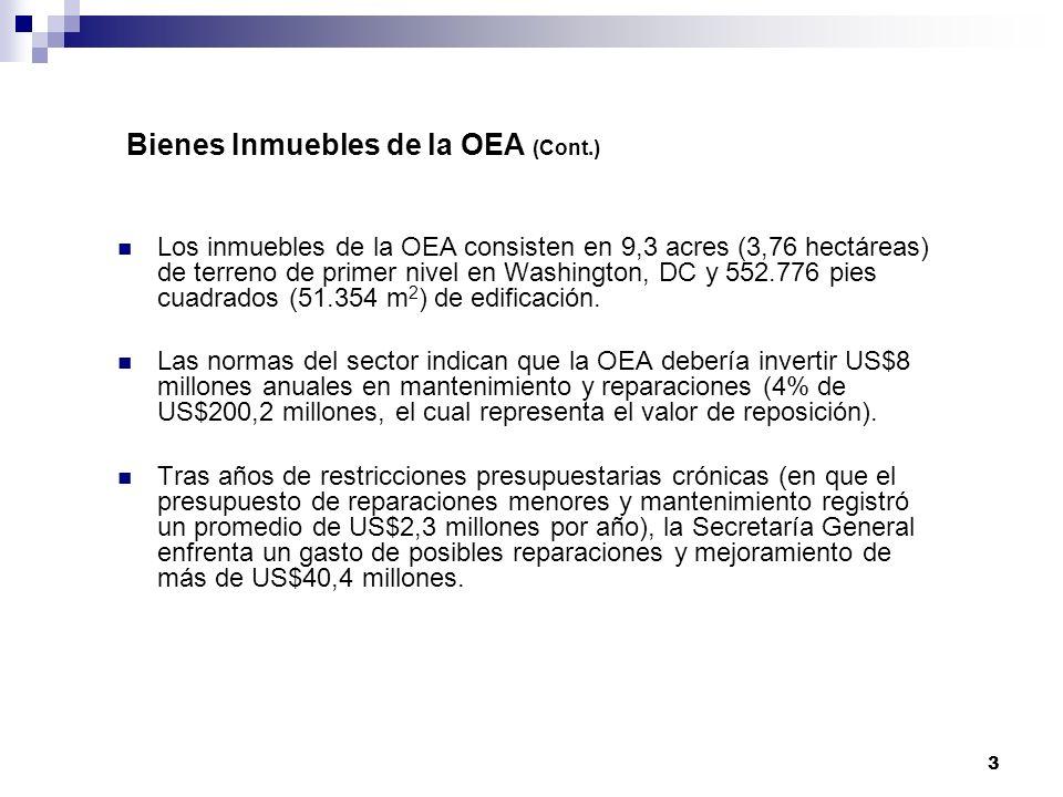 3 Bienes Inmuebles de la OEA (Cont.) Los inmuebles de la OEA consisten en 9,3 acres (3,76 hectáreas) de terreno de primer nivel en Washington, DC y 552.776 pies cuadrados (51.354 m 2 ) de edificación.