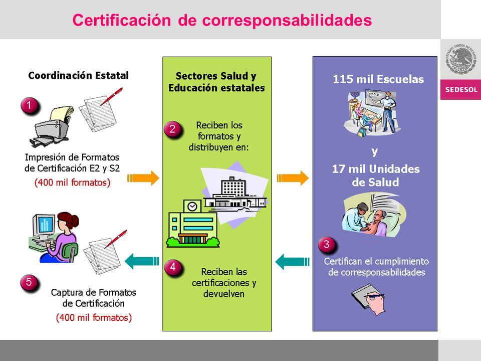 Certificación de corresponsabilidades