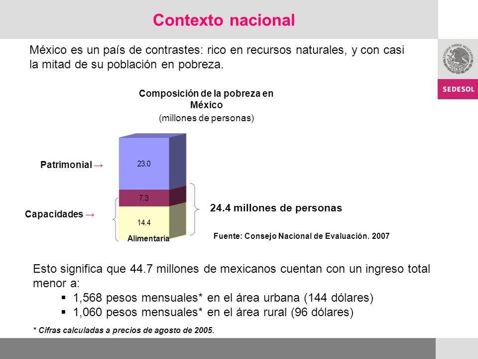 2,500 2,000 1,500 1000 500 Proyecto BID-Oportunidades Costos Totales de las Fases I y II (millones de dólares) 3,000 2002 - 20052006 BID 1,000 Aporte Local 1,377 Aporte Local 342.7 BID 259.5 Total 2,377 Total 602.2 Aproximadamente 20% entre Crédito Externo y Aporte Local