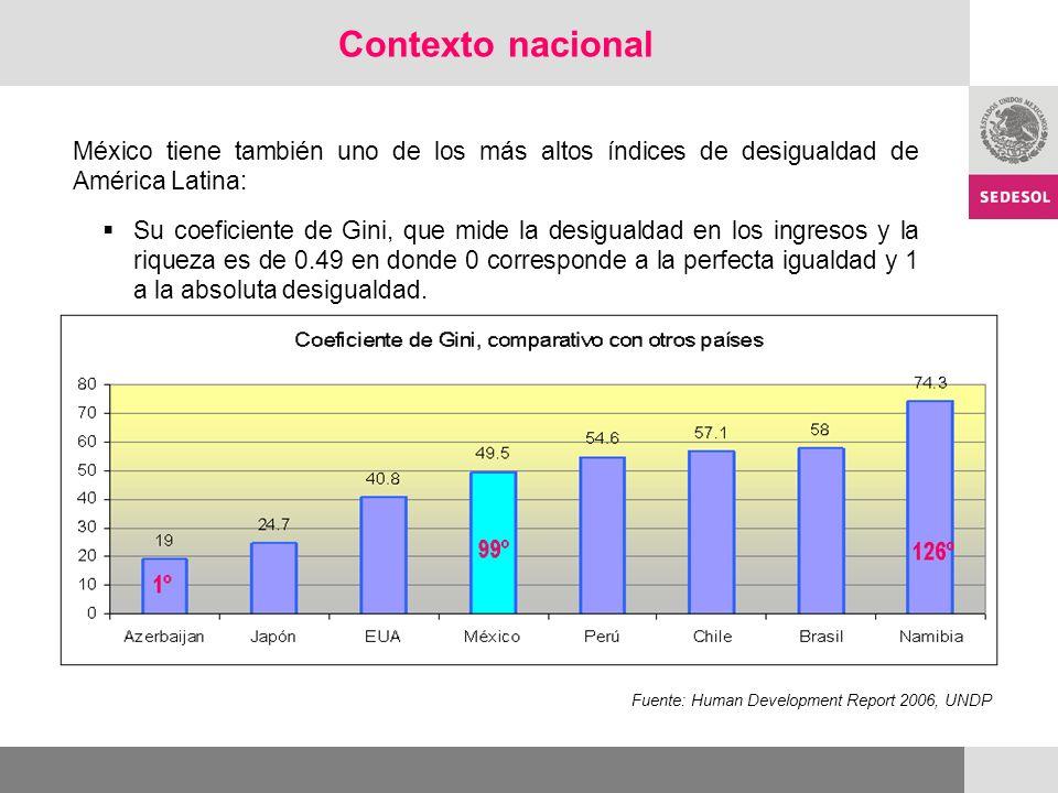 México tiene también uno de los más altos índices de desigualdad de América Latina: Contexto nacional Fuente: Human Development Report 2006, UNDP Su coeficiente de Gini, que mide la desigualdad en los ingresos y la riqueza es de 0.49 en donde 0 corresponde a la perfecta igualdad y 1 a la absoluta desigualdad.