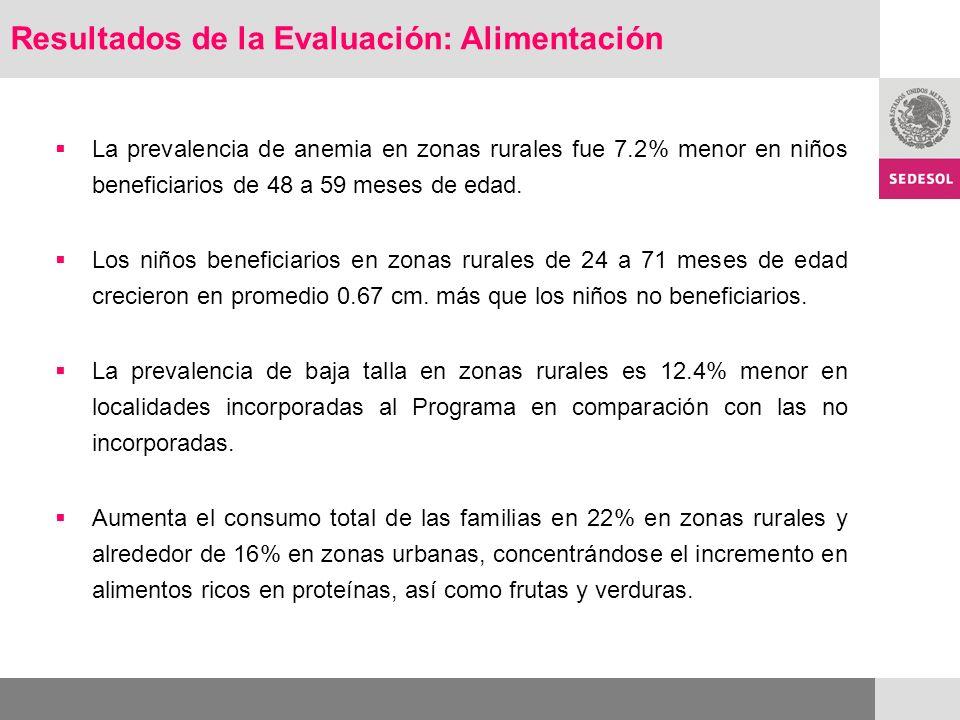 La prevalencia de anemia en zonas rurales fue 7.2% menor en niños beneficiarios de 48 a 59 meses de edad.