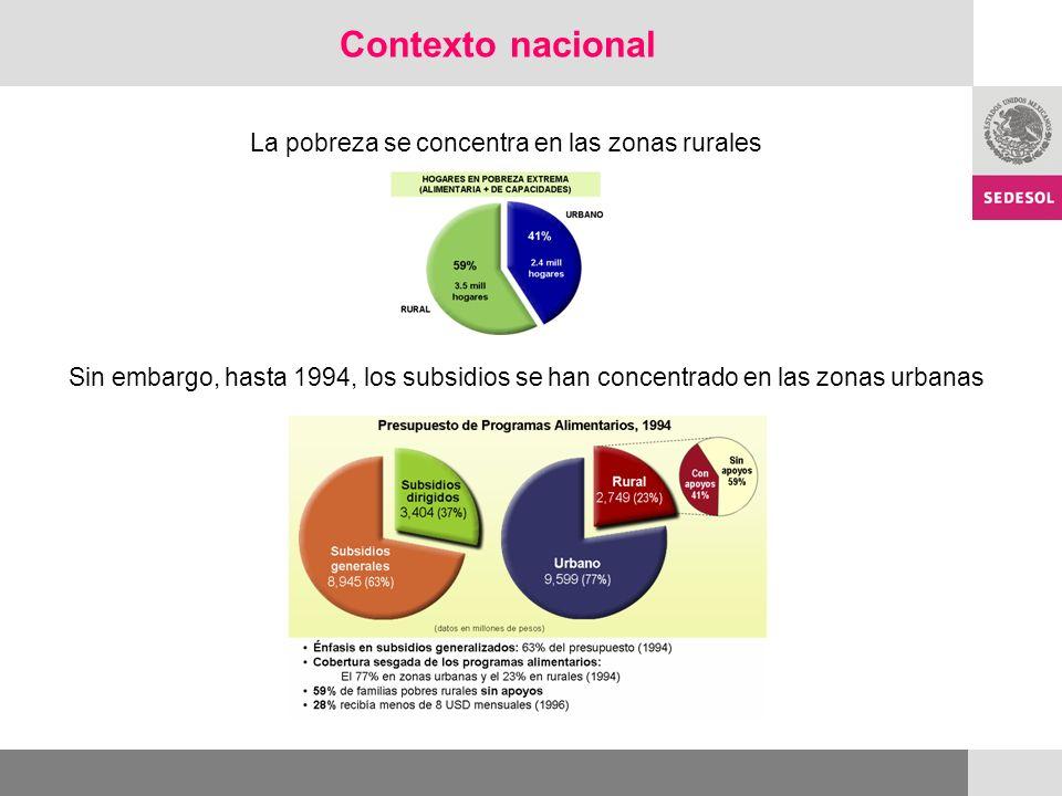 La pobreza se concentra en las zonas rurales Contexto nacional Sin embargo, hasta 1994, los subsidios se han concentrado en las zonas urbanas
